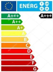 Minibares ecológico CE A++++
