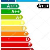 Minibar consumo energético A+